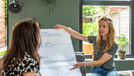 Leernetwerk Ruimtelijk Domein - Ontwikkel je Sociaal Leiderschap