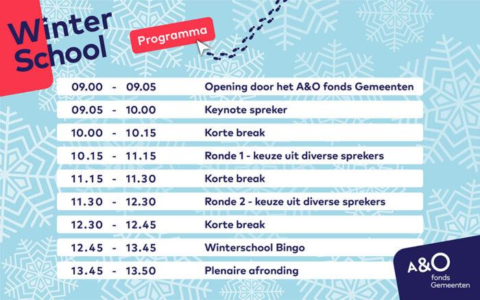 Winterschool 2020 Tijdschema