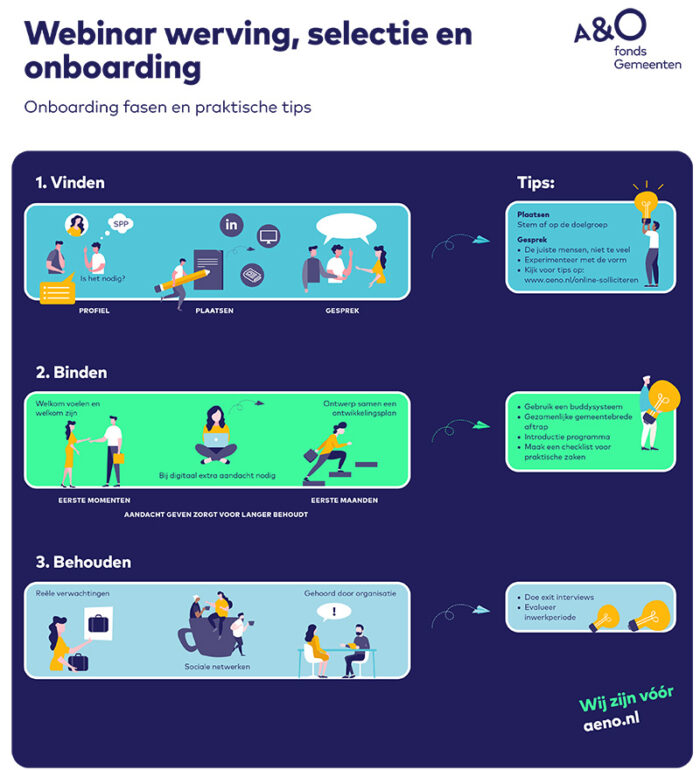 Infographic onboarding